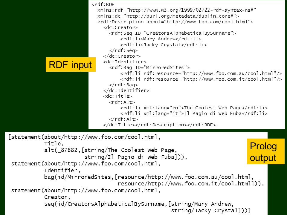 RDF input Prolog output [statement(about/http://www.foo.com/cool.html,